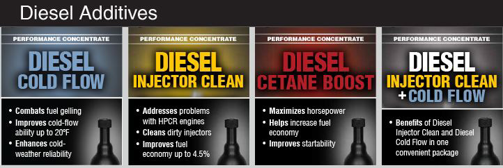 Diesel Fuel Additives designed to do one job the best compared to several jobs half ass.